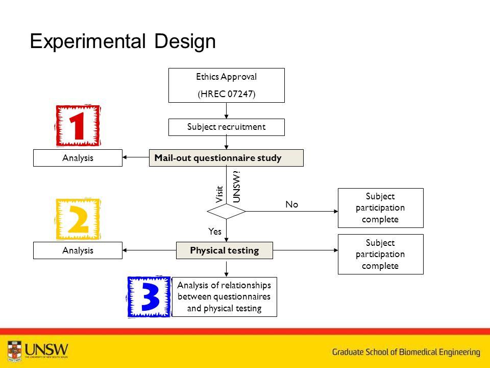 Experimental Design Visit UNSW.
