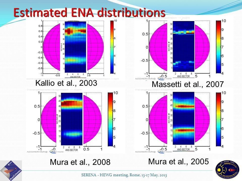 Mura et al., 2005 Mura et al., 2008 Kallio et al., 2003 Massetti et al., 2007 SERENA - HEWG meeting, Rome, 13-17 May, 2013 Estimated ENA distributions