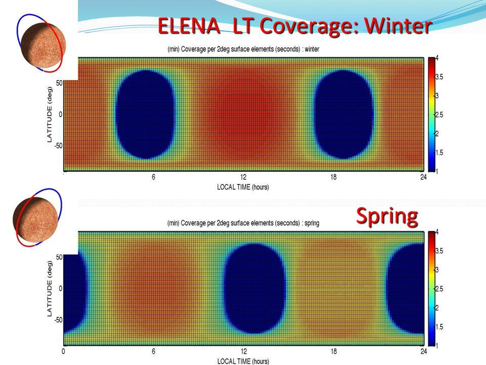SERENA - HEWG meeting, Rome, 13-17 May, 2013 ELENA LT Coverage: Winter Spring