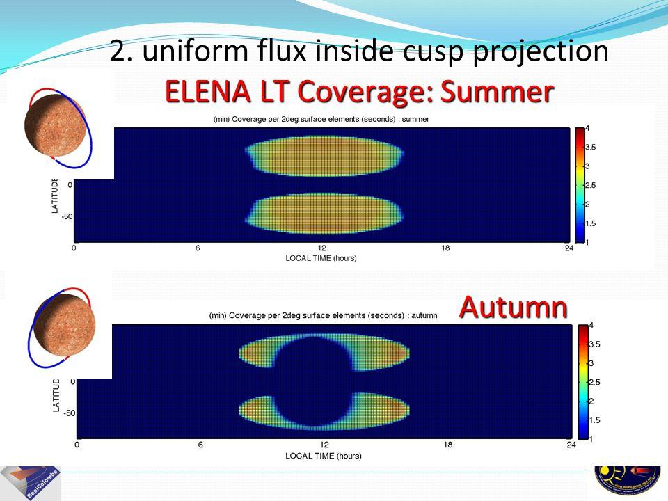 2. uniform flux inside cusp projection ELENA LT Coverage: Summer Autumn