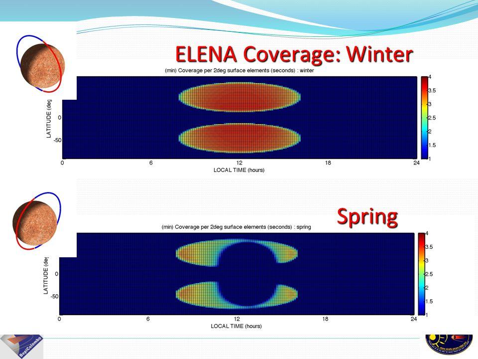 ELENA Coverage: Winter Spring