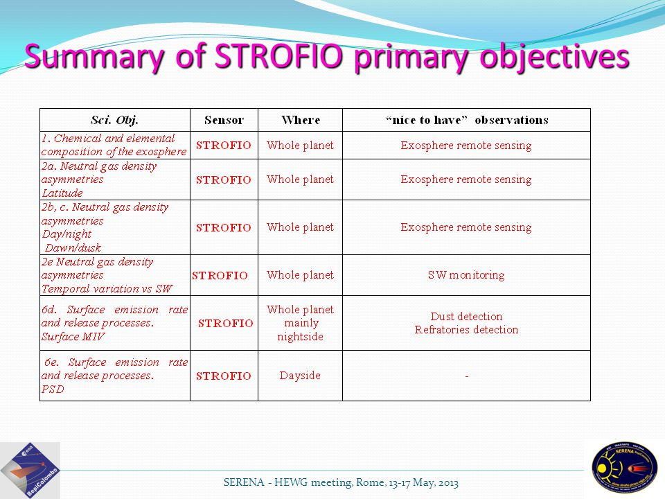Summary of STROFIO primary objectives SERENA - HEWG meeting, Rome, 13-17 May, 2013