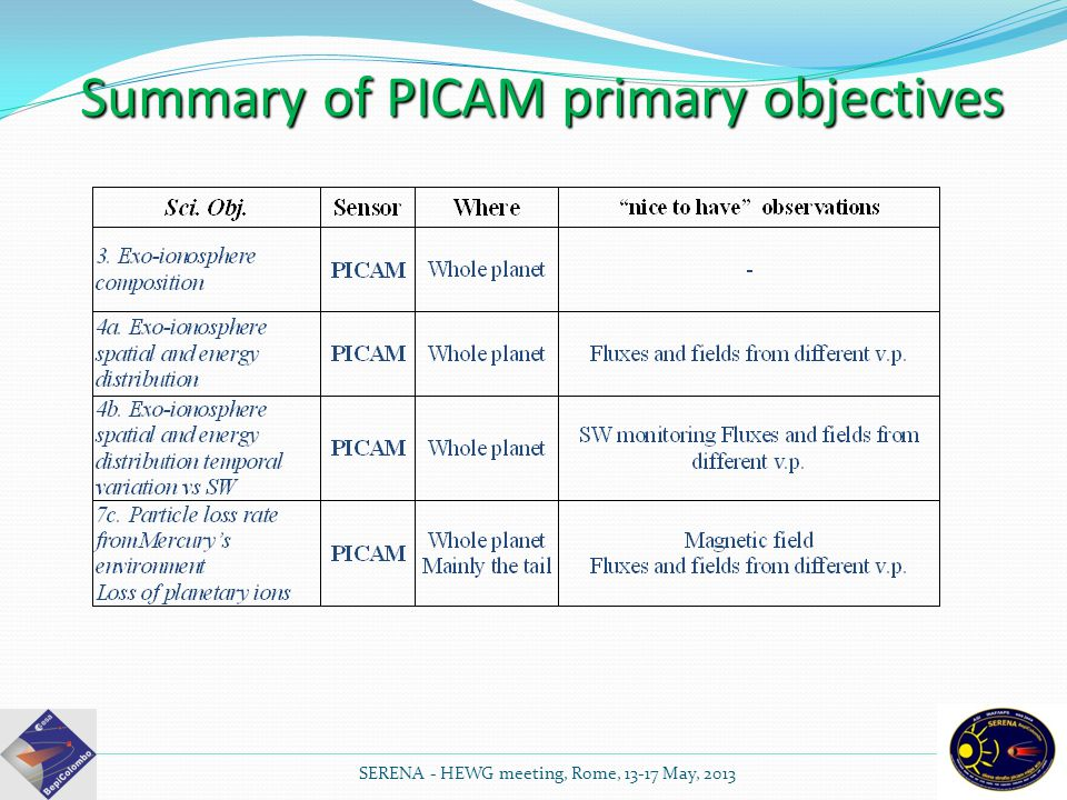 Summary of PICAM primary objectives SERENA - HEWG meeting, Rome, 13-17 May, 2013