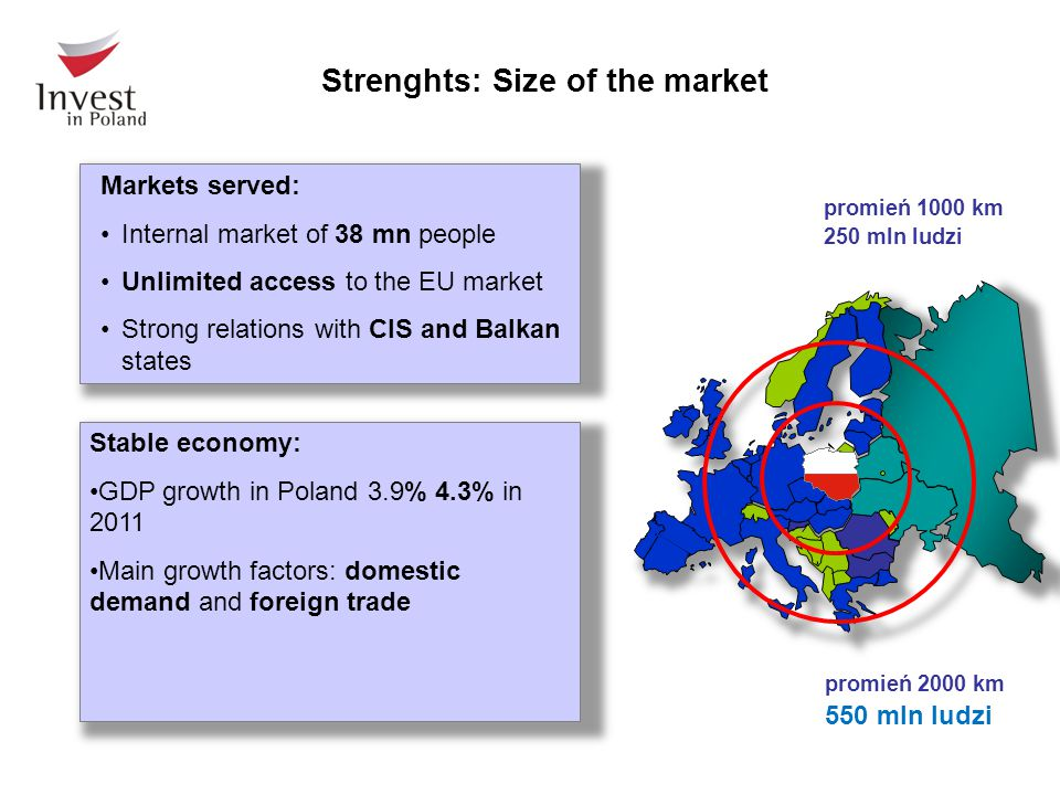 Strenghts: Size of the market Markets served: Internal market of 38 mn people Unlimited access to the EU market Strong relations with CIS and Balkan s