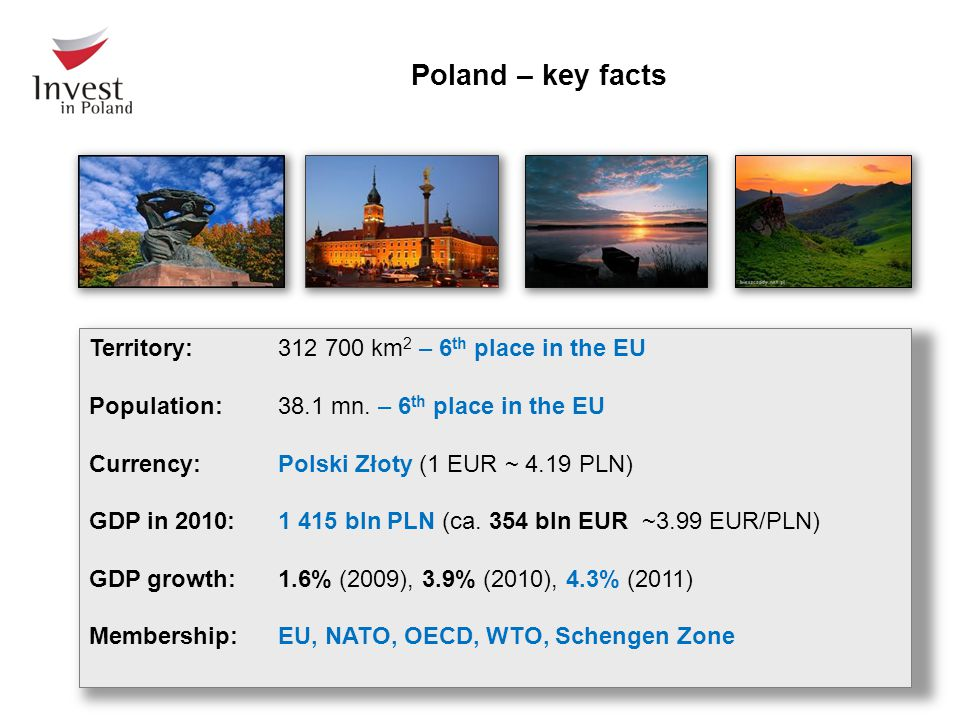 Poland – key facts Territory:312 700 km 2 – 6 th place in the EU Population:38.1 mn.