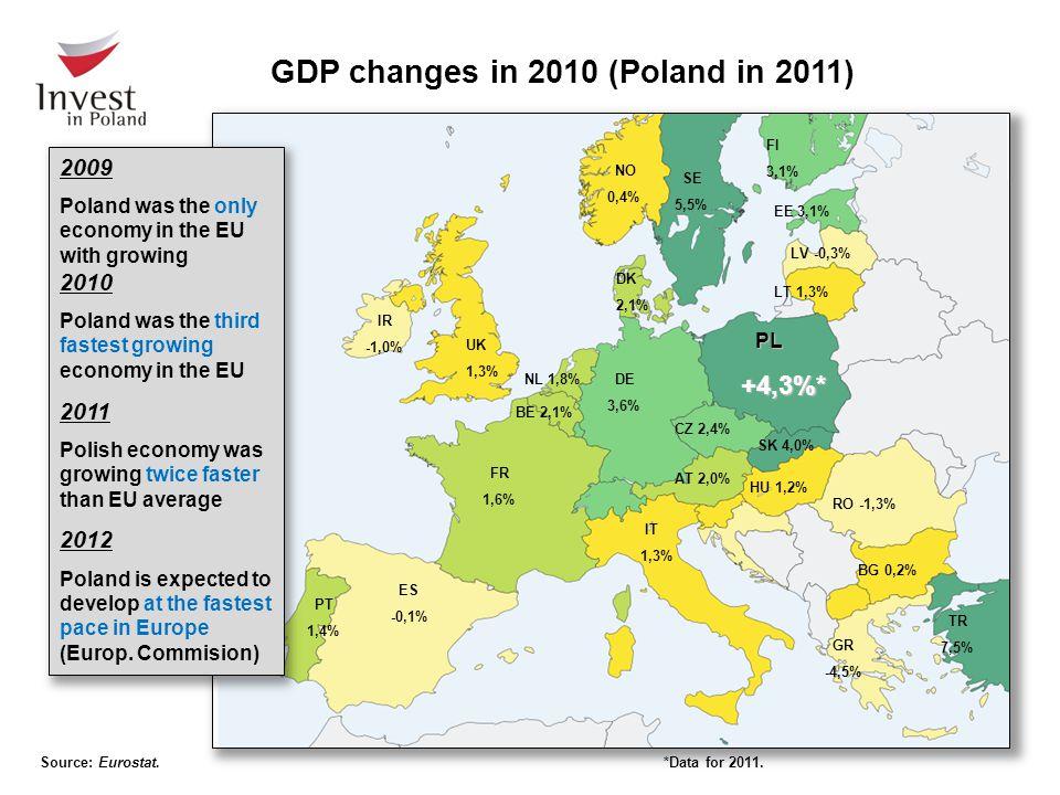 ES -0,1% PT 1,4% FR 1,6% BE 2,1% NL 1,8% DE 3,6% EE 3,1% LV -0,3% LT 1,3% IT 1,3% TR 7,5% HU 1,2% AT 2,0% RO -1,3% SK 4,0% FI 3,1% SE 5,5% UK 1,3% GR