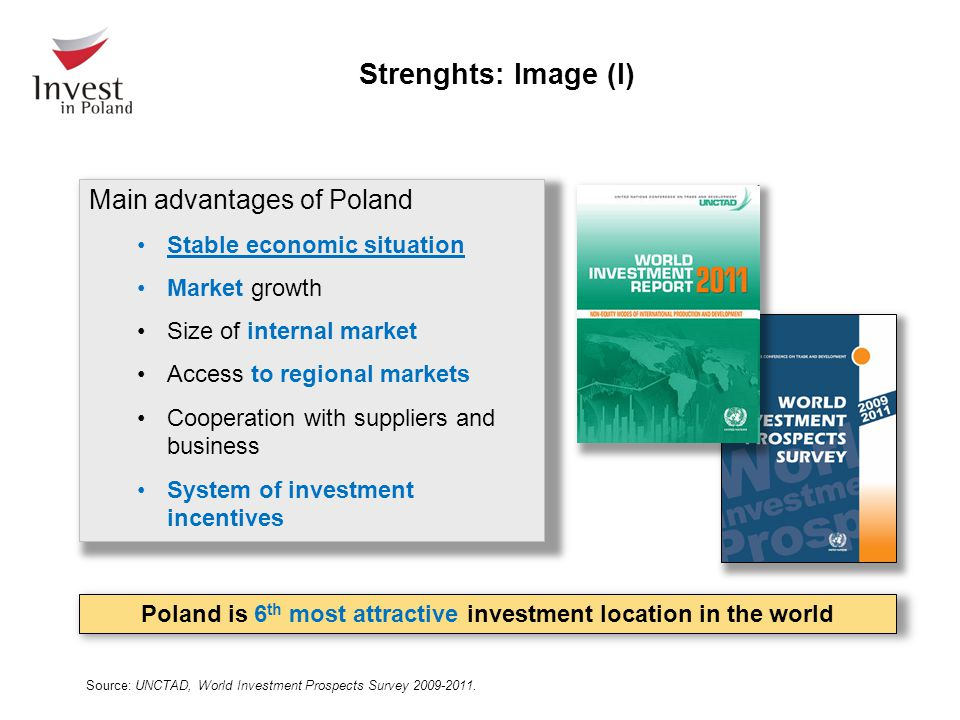 Source: UNCTAD, World Investment Prospects Survey 2009-2011. Main advantages of Poland Stable economic situation Market growth Size of internal market