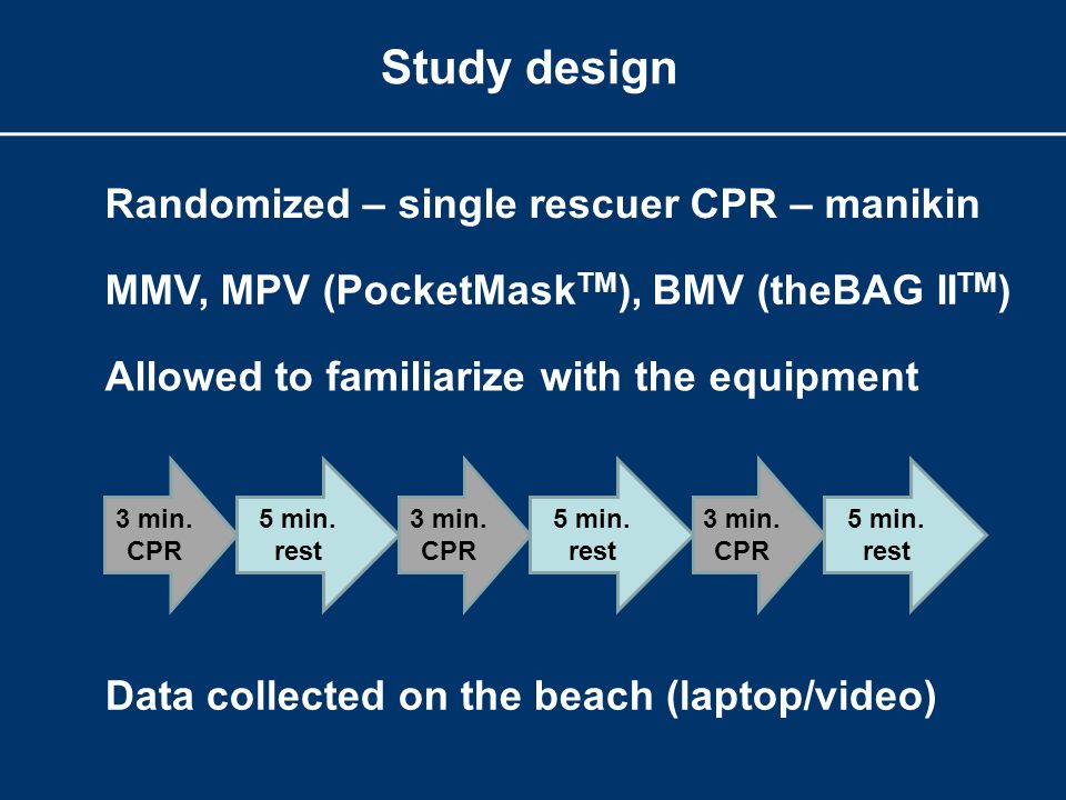 Study design Randomized – single rescuer CPR – manikin MMV, MPV (PocketMask TM ), BMV (theBAG II TM ) Allowed to familiarize with the equipment 3 min.