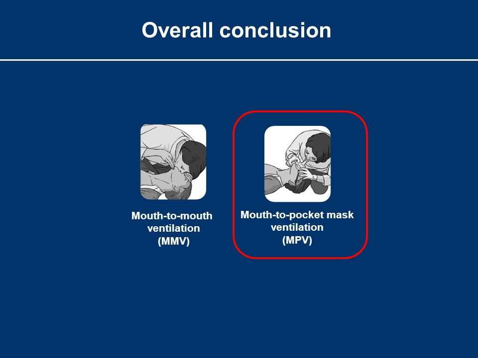 Overall conclusion Mouth-to-mouth ventilation (MMV) Mouth-to-pocket mask ventilation (MPV)