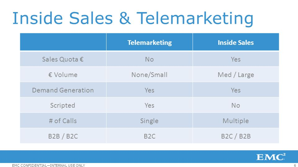 6EMC CONFIDENTIAL—INTERNAL USE ONLY Inside Sales & Telemarketing TelemarketingInside Sales Sales Quota €NoYes € VolumeNone/SmallMed / Large Demand GenerationYes ScriptedYesNo # of CallsSingleMultiple B2B / B2CB2CB2C / B2B