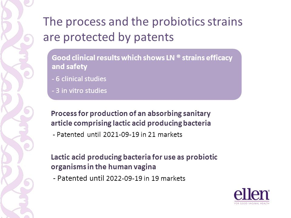 The process and the probiotics strains are protected by patents Good clinical results which shows LN ® strains efficacy and safety - 6 clinical studies - 3 in vitro studies Process for production of an absorbing sanitary article comprising lactic acid producing bacteria - Patented until 2021-09-19 in 21 markets Lactic acid producing bacteria for use as probiotic organisms in the human vagina - Patented until 2022-09-19 in 19 markets