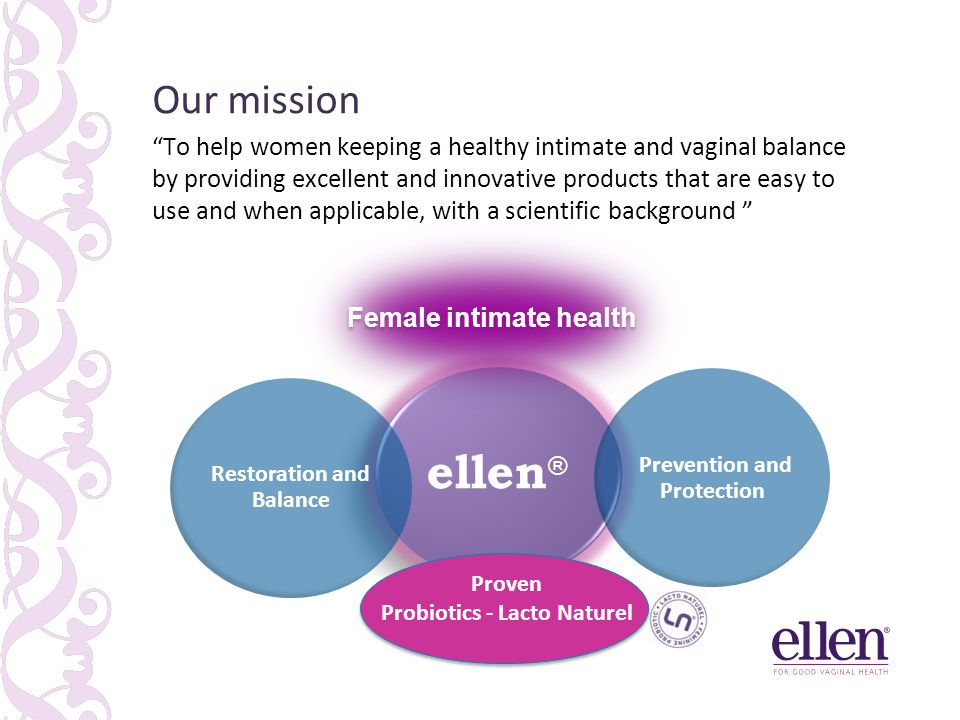 "Our mission ""To help women keeping a healthy intimate and vaginal balance by providing excellent and innovative products that are easy to use and when"