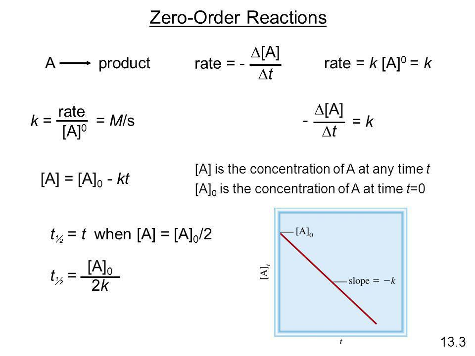 Zero-Order Reactions 13.3 A product rate = -  [A] tt rate = k [A] 0 = k k = rate [A] 0 = M/s  [A] tt = k - [A] is the concentration of A at any