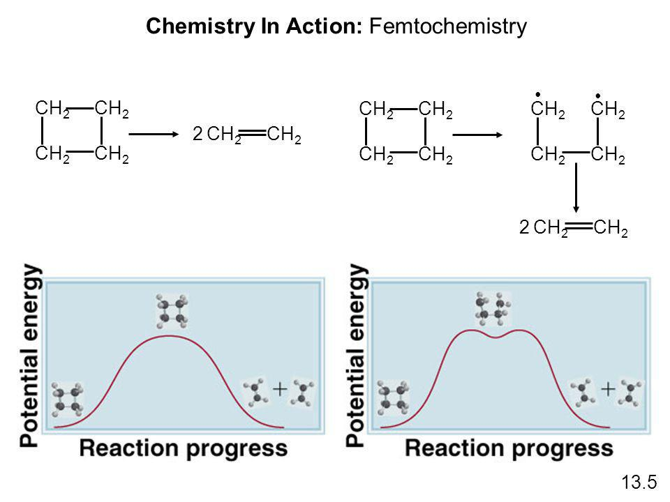 CH 2 2 CH 2 2 Chemistry In Action: Femtochemistry 13.5