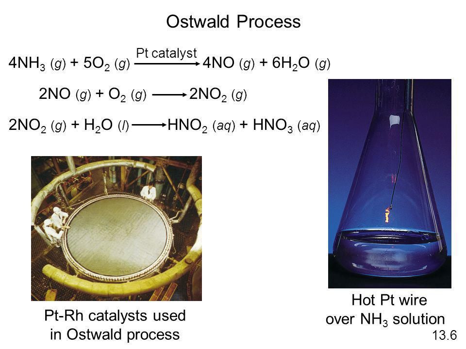 Ostwald Process Hot Pt wire over NH 3 solution Pt-Rh catalysts used in Ostwald process 4NH 3 (g) + 5O 2 (g) 4NO (g) + 6H 2 O (g) Pt catalyst 2NO (g) +