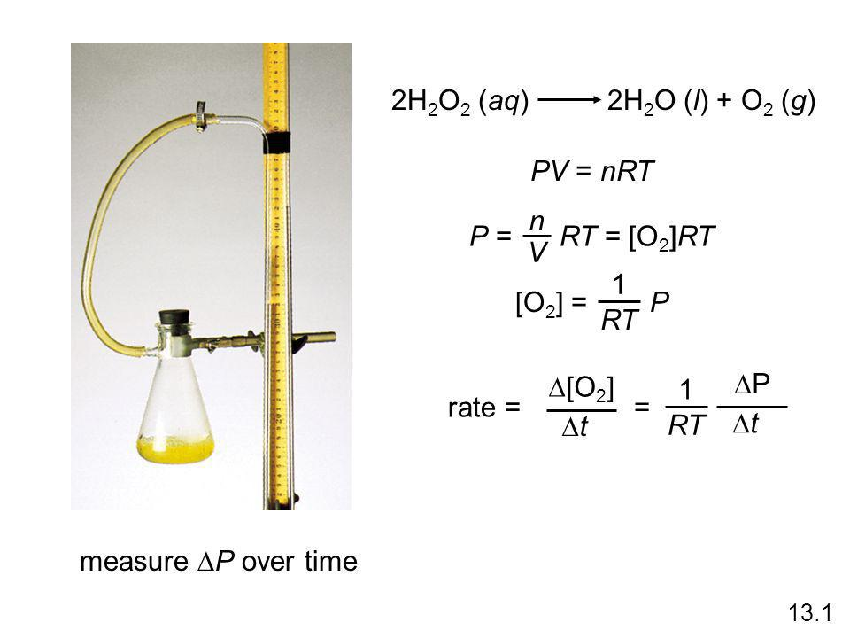 2NO (g) + O 2 (g) 2NO 2 (g) 13.5