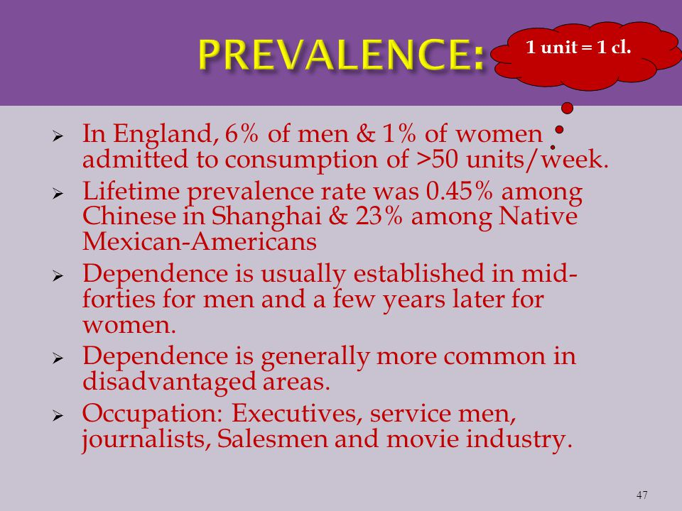  In England, 6% of men & 1% of women admitted to consumption of >50 units/week.