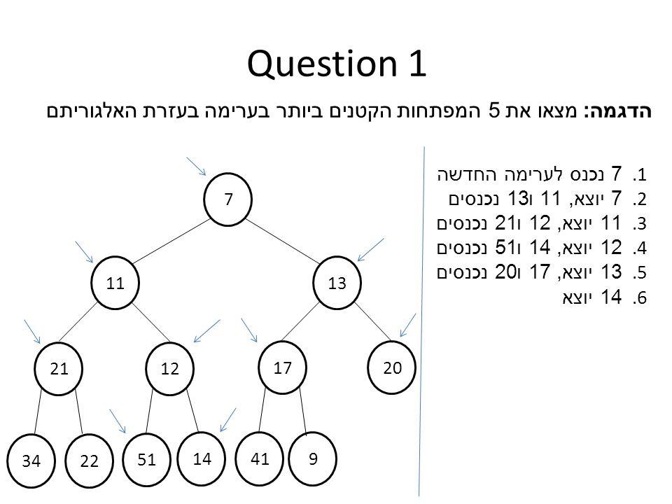 Question 1 הדגמה : מצאו את 5 המפתחות הקטנים ביותר בערימה בעזרת האלגוריתם 7 1311 2112 17 20 3422 51 14419 1.7 נכנס לערימה החדשה 2.7 יוצא, 11 ו 13 נכנסים 3.11 יוצא, 12 ו 21 נכנסים 4.12 יוצא, 14 ו 51 נכנסים 5.13 יוצא, 17 ו 20 נכנסים 6.14 יוצא