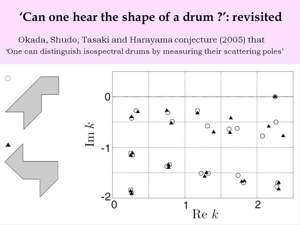 Okada, Shudo, Tasaki and Harayama conjecture (2005) that 'One can distinguish isospectral drums by measuring their scattering poles' 'Can one hear the shape of a drum ': revisited