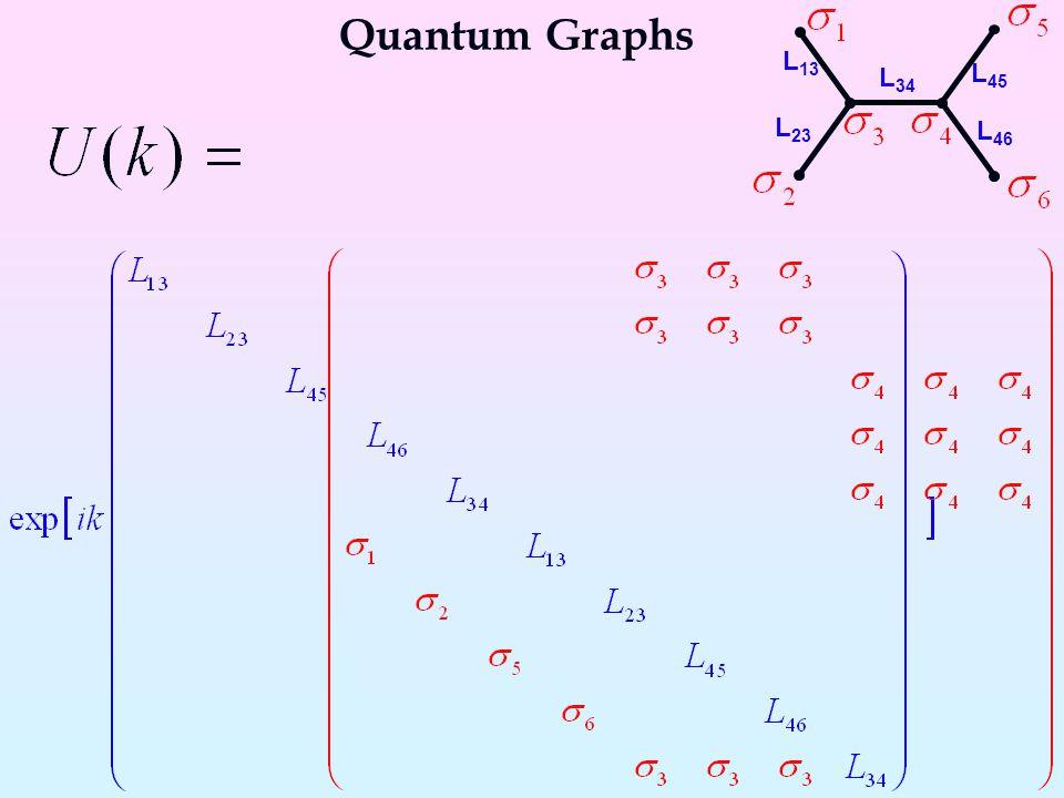 L 13 L 23 L 34 L 45 L 46 Quantum Graphs