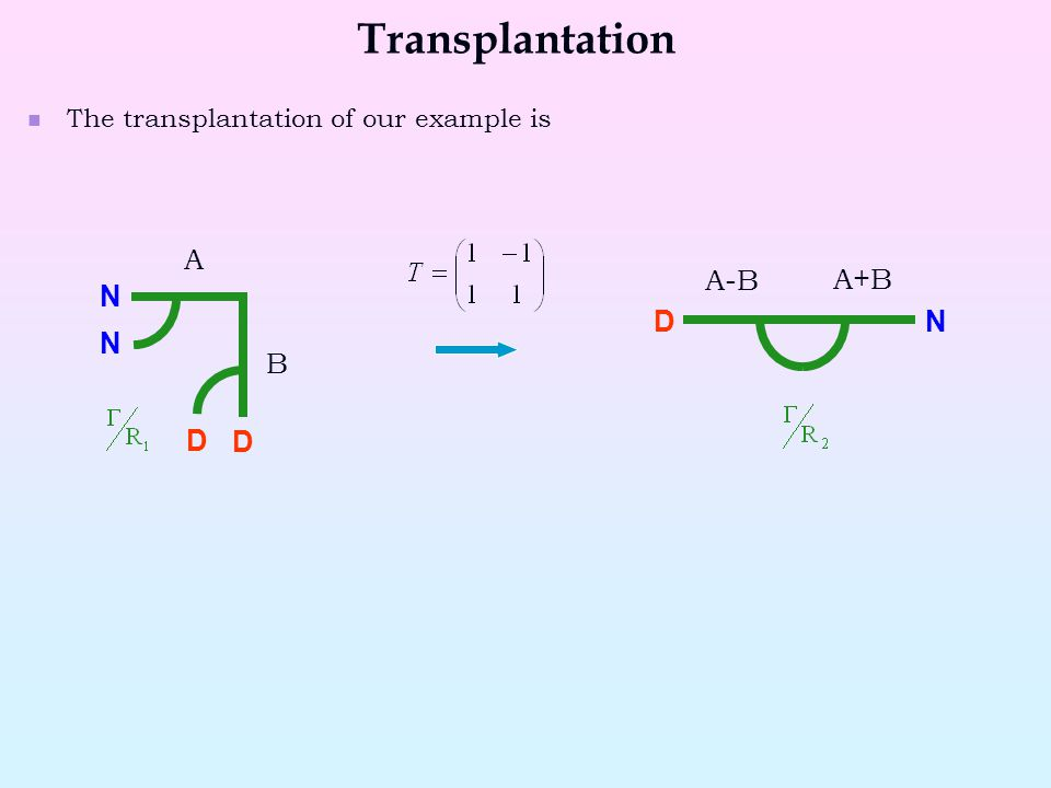 Transplantation The transplantation of our example is D N N D D N A B A-B A+B