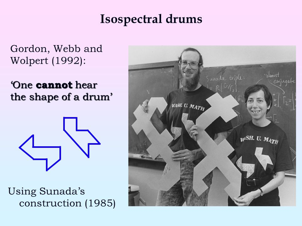 Isospectral drums Gordon, Webb and Wolpert (1992): 'One cannot hear the shape of a drum' Using Sunada's construction (1985)