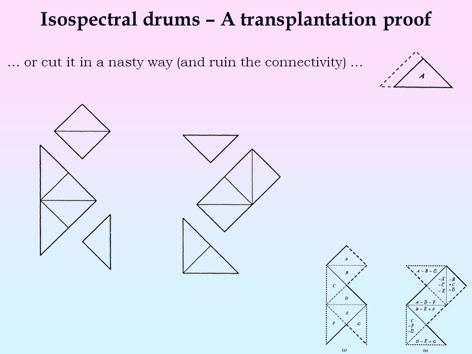 … or cut it in a nasty way (and ruin the connectivity) … Isospectral drums – A transplantation proof