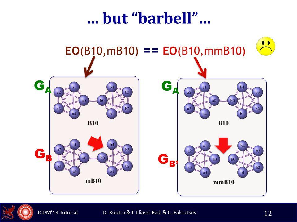 "D. Koutra & T. Eliassi-Rad & C. Faloutsos ICDM'14 Tutorial … but ""barbell""… EO(B10,mB10) == EO(B10,mmB10) GAGA GAGA GBGB G B' 12"