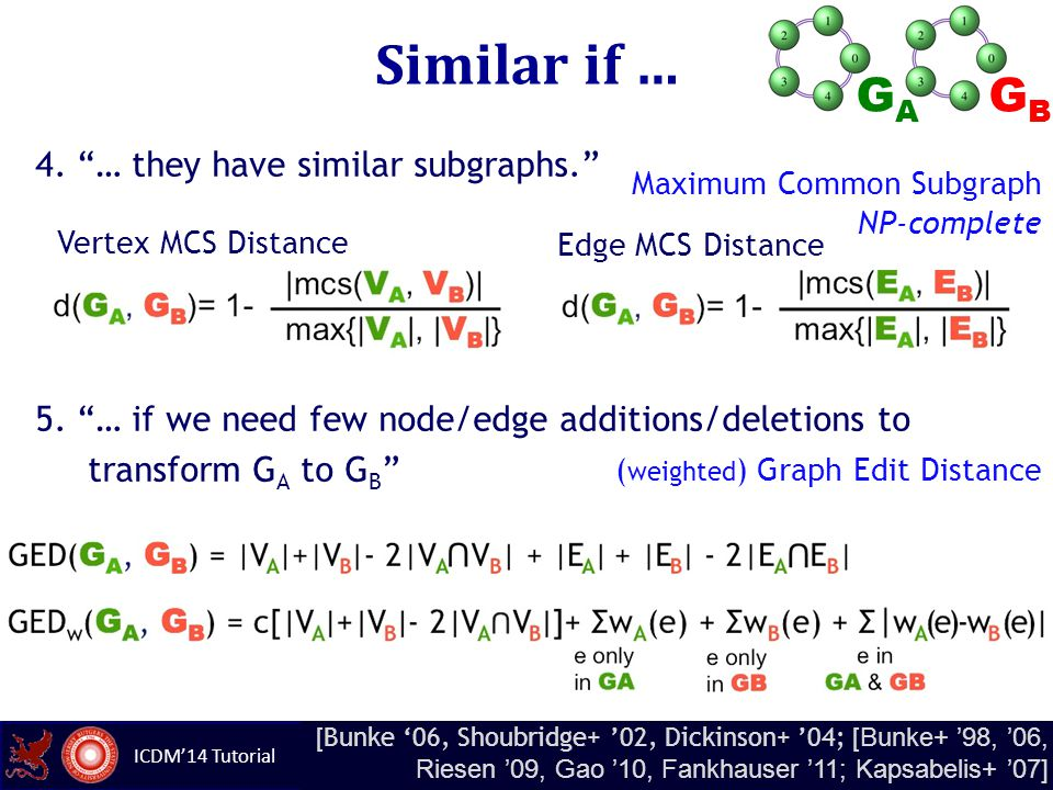 """D. Koutra & T. Eliassi-Rad & C. Faloutsos ICDM'14 Tutorial 4. """"… they have similar subgraphs."""" 5. """"… if we need few node/edge additions/deletions to t"""