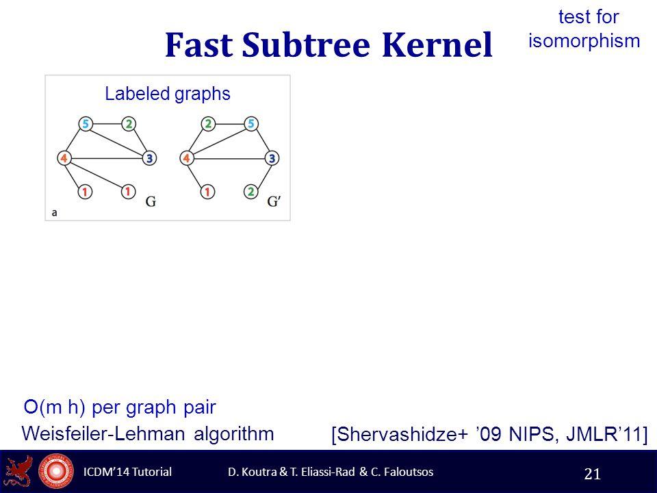 D. Koutra & T. Eliassi-Rad & C. Faloutsos ICDM'14 Tutorial Fast Subtree Kernel [Shervashidze+ '09 NIPS, JMLR'11] O(m h) per graph pair Sorted list of