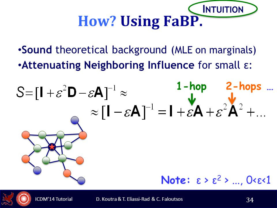 D. Koutra & T. Eliassi-Rad & C. Faloutsos ICDM'14 Tutorial How? Using FaBP. Sound theoretical background ( MLE on marginals ) Attenuating Neighboring
