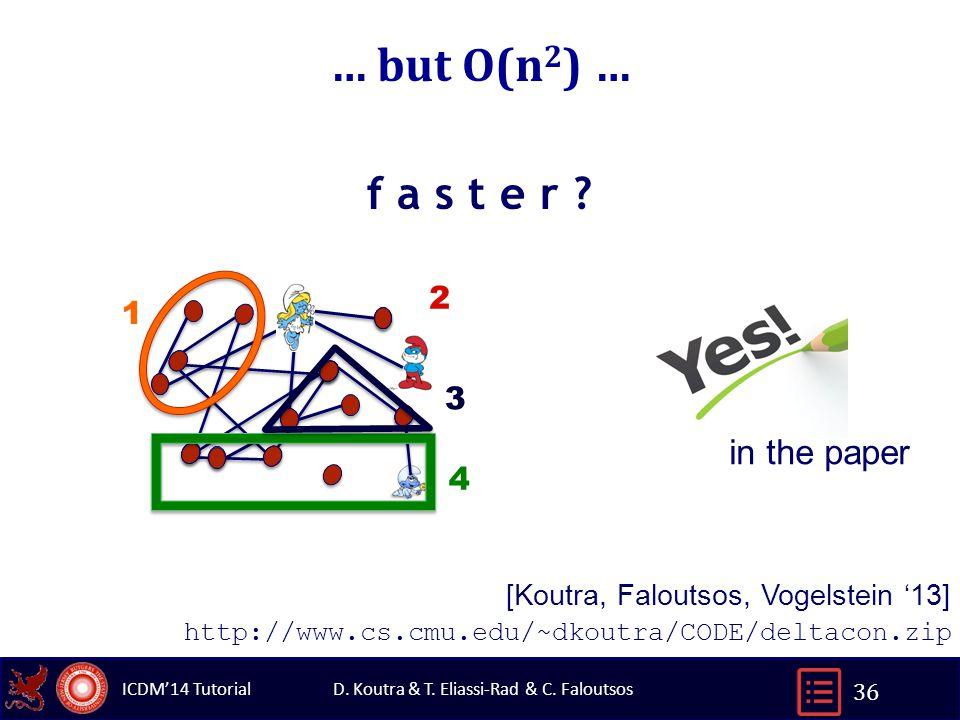 D. Koutra & T. Eliassi-Rad & C. Faloutsos ICDM'14 Tutorial … but O(n 2 ) … f a s t e r ? 1 4 2 3 in the paper http://www.cs.cmu.edu/~dkoutra/CODE/delt