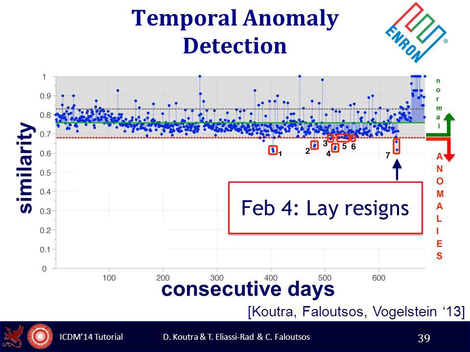 D. Koutra & T. Eliassi-Rad & C. Faloutsos ICDM'14 Tutorial similarity consecutive days Feb 4: Lay resigns Temporal Anomaly Detection [Koutra, Faloutso
