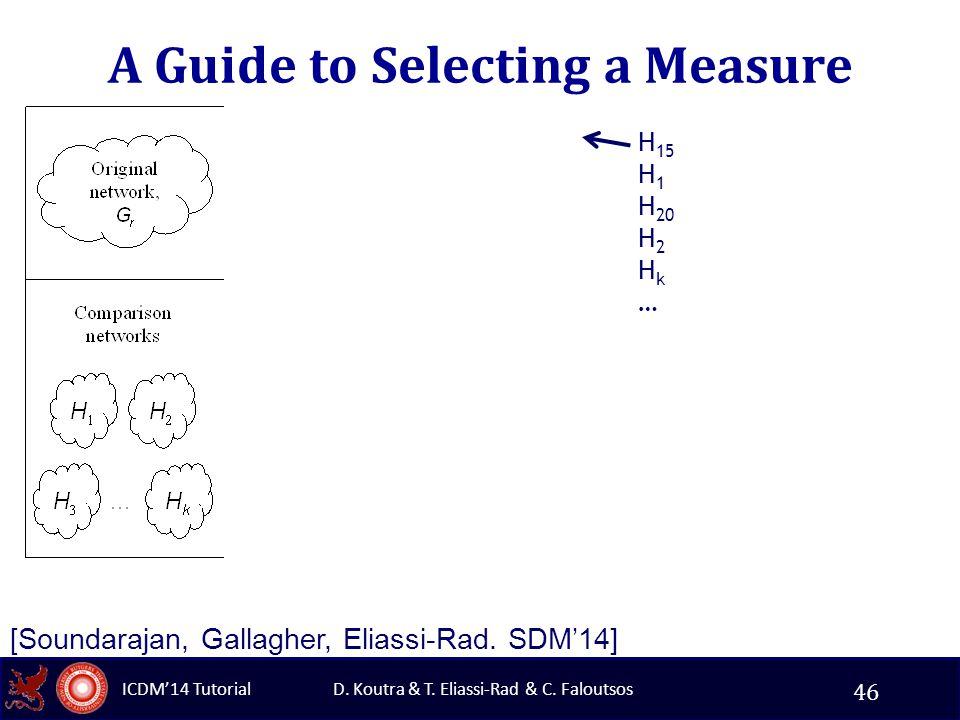 D. Koutra & T. Eliassi-Rad & C. Faloutsos ICDM'14 Tutorial A Guide to Selecting a Measure [Soundarajan, Gallagher, Eliassi-Rad. SDM'14] H 15 H 1 H 20