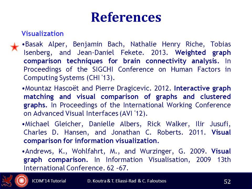 D. Koutra & T. Eliassi-Rad & C. Faloutsos ICDM'14 Tutorial References Visualization Basak Alper, Benjamin Bach, Nathalie Henry Riche, Tobias Isenberg,