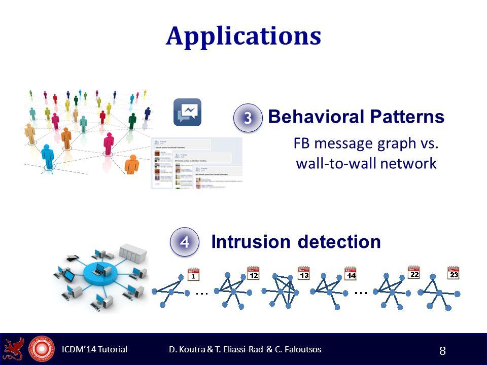 D. Koutra & T. Eliassi-Rad & C. Faloutsos ICDM'14 Tutorial Applications Intrusion detection 4 4 Behavioral Patterns 3 3 FB message graph vs. wall-to-w