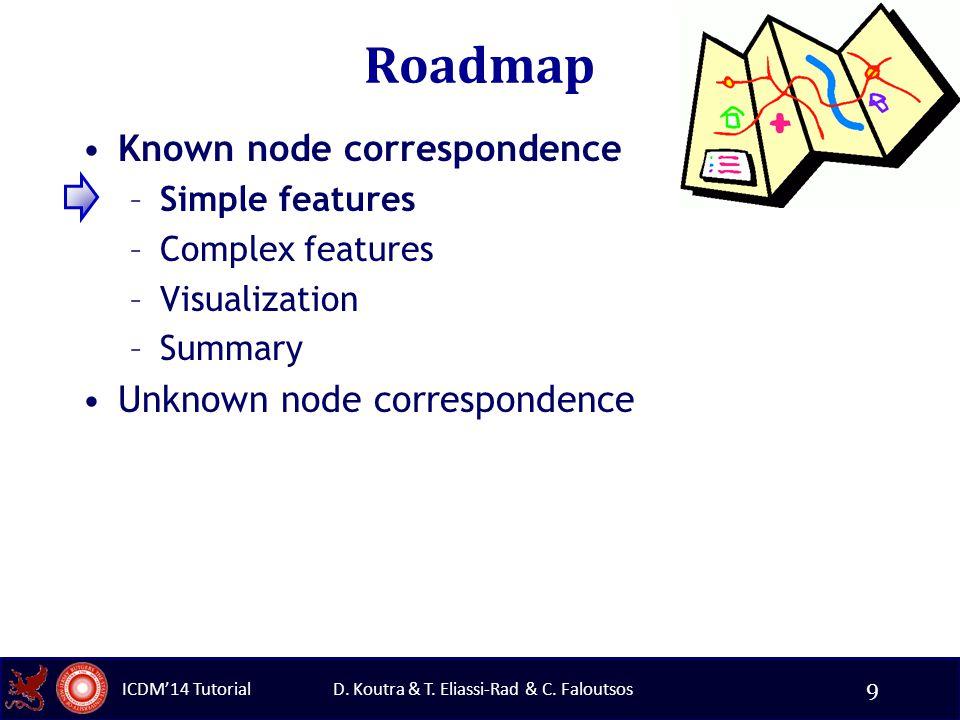 D. Koutra & T. Eliassi-Rad & C. Faloutsos ICDM'14 Tutorial Roadmap Known node correspondence –Simple features –Complex features –Visualization –Summar