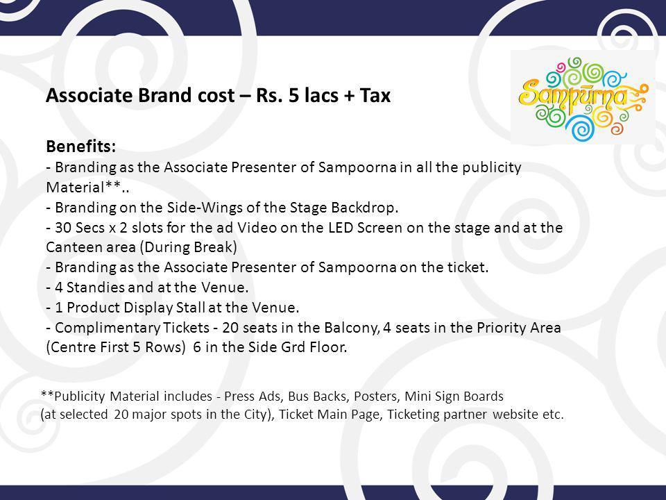 Associate Brand cost – Rs.