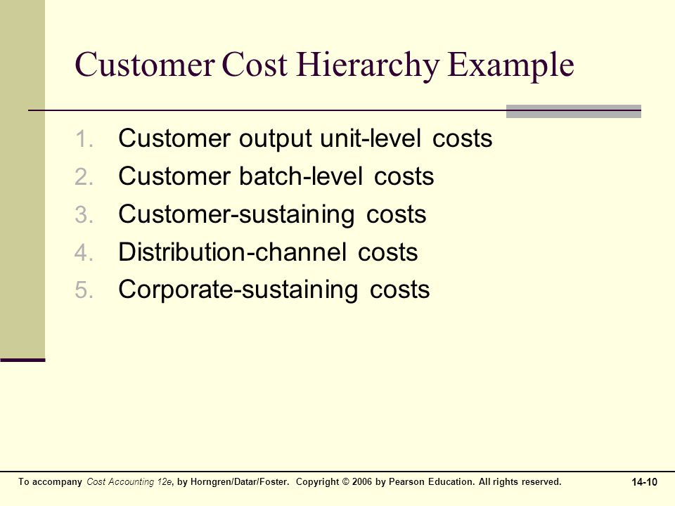14-10 To accompany Cost Accounting 12e, by Horngren/Datar/Foster. Copyright © 2006 by Pearson Education. All rights reserved. Customer Cost Hierarchy