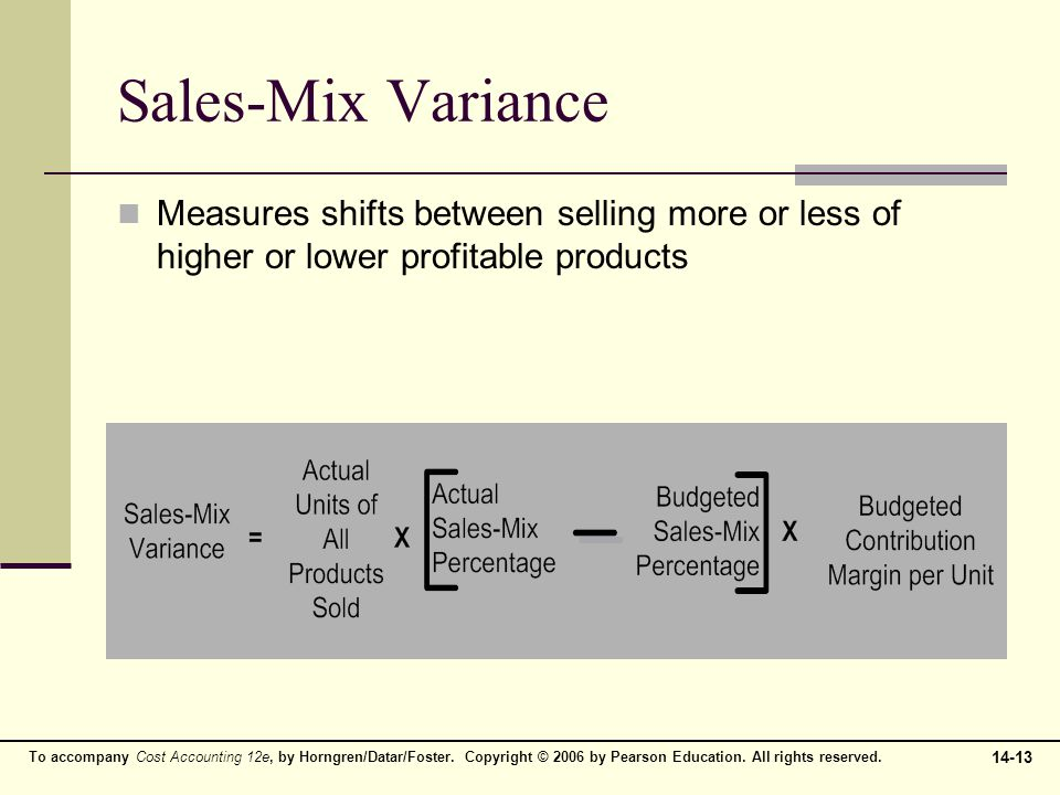 14-13 To accompany Cost Accounting 12e, by Horngren/Datar/Foster. Copyright © 2006 by Pearson Education. All rights reserved. Sales-Mix Variance Measu