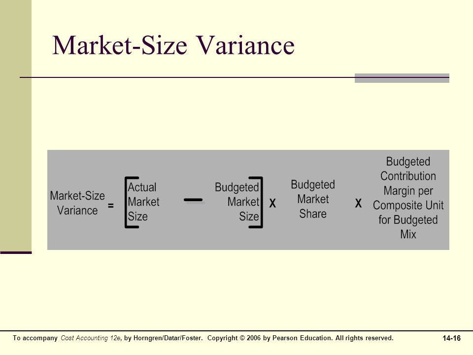14-16 To accompany Cost Accounting 12e, by Horngren/Datar/Foster. Copyright © 2006 by Pearson Education. All rights reserved. Market-Size Variance