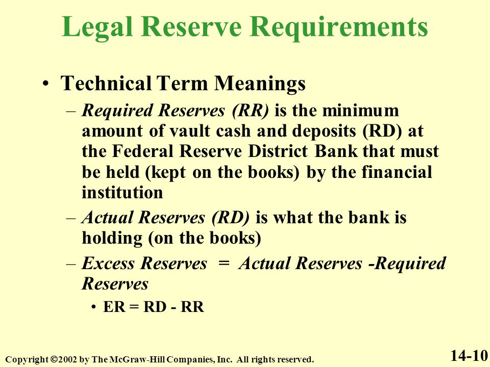 Legal Reserve Requirements Technical Term Meanings –Required Reserves (RR) is the minimum amount of vault cash and deposits (RD) at the Federal Reserve District Bank that must be held (kept on the books) by the financial institution –Actual Reserves (RD) is what the bank is holding (on the books) –Excess Reserves = Actual Reserves -Required Reserves ER = RD - RR 14-10 Copyright  2002 by The McGraw-Hill Companies, Inc.