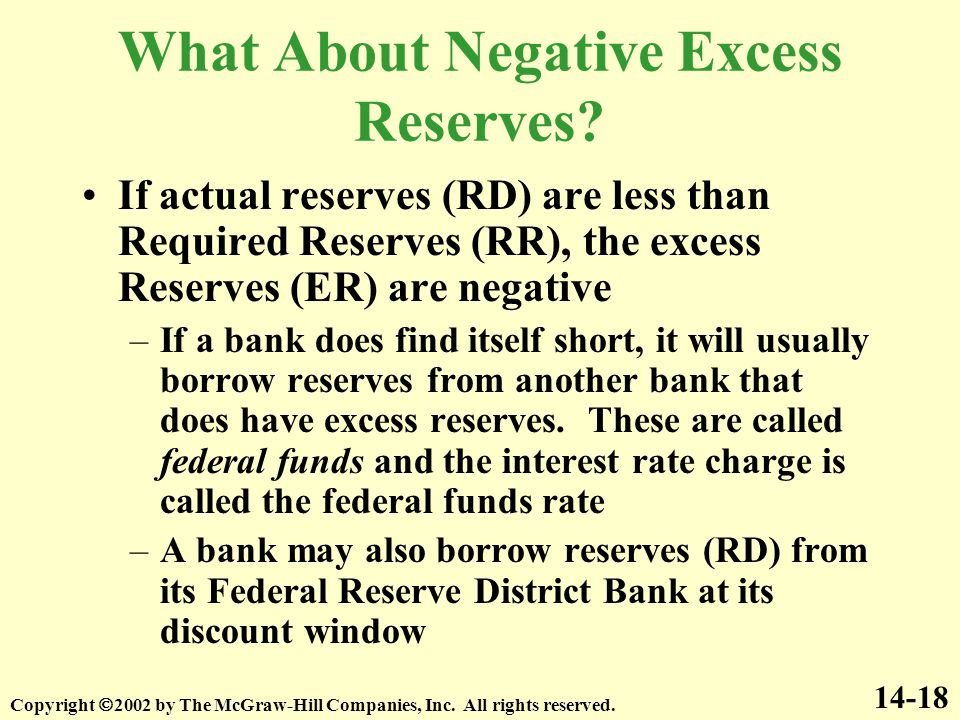What About Negative Excess Reserves.
