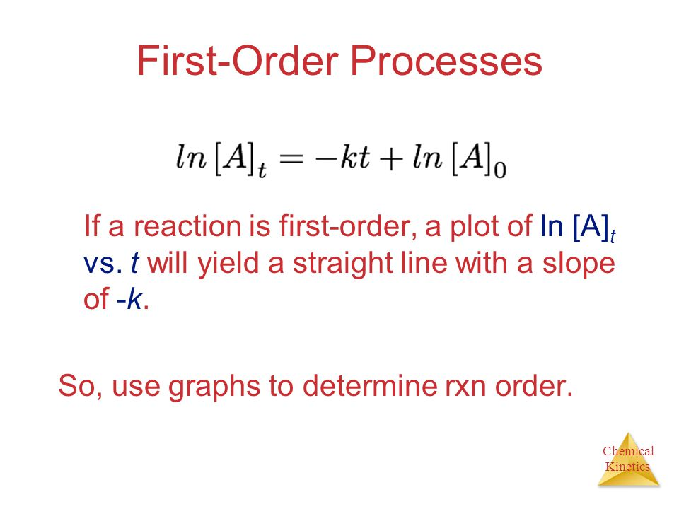 Chemical Kinetics First-Order Processes If a reaction is first-order, a plot of ln [A] t vs. t will yield a straight line with a slope of -k. So, use