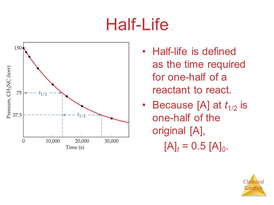 Chemical Kinetics Half-Life Half-life is defined as the time required for one-half of a reactant to react. Because [A] at t 1/2 is one-half of the ori