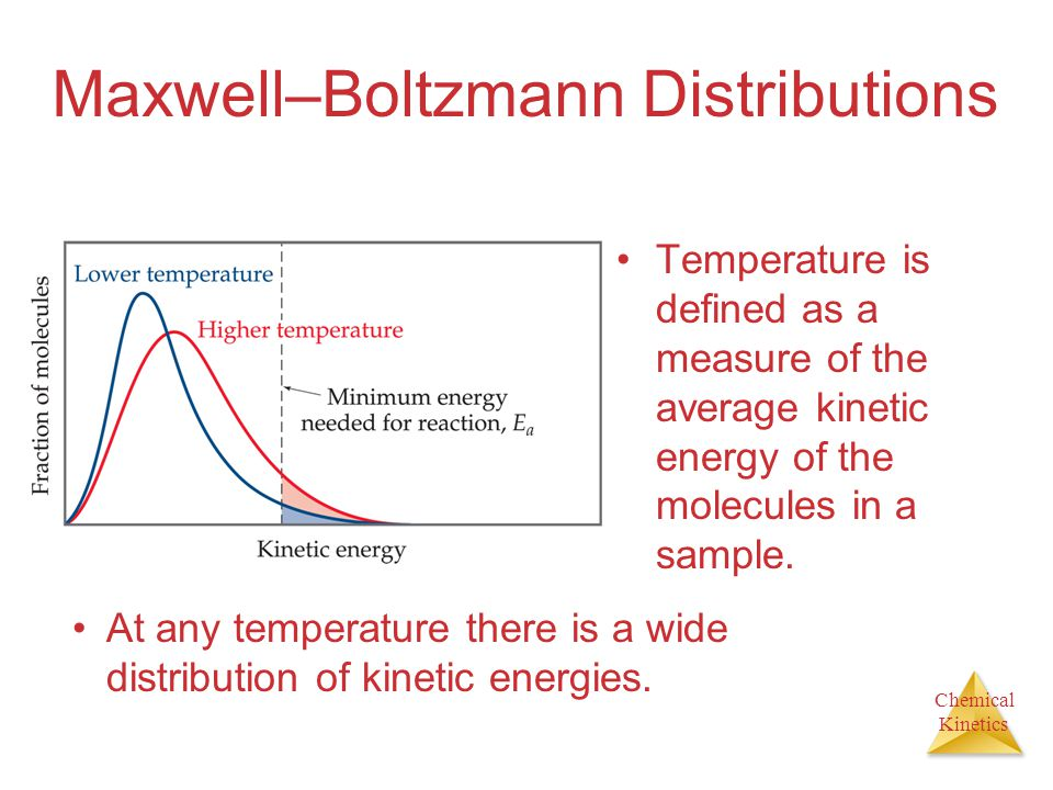 Chemical Kinetics Maxwell–Boltzmann Distributions Temperature is defined as a measure of the average kinetic energy of the molecules in a sample. At a