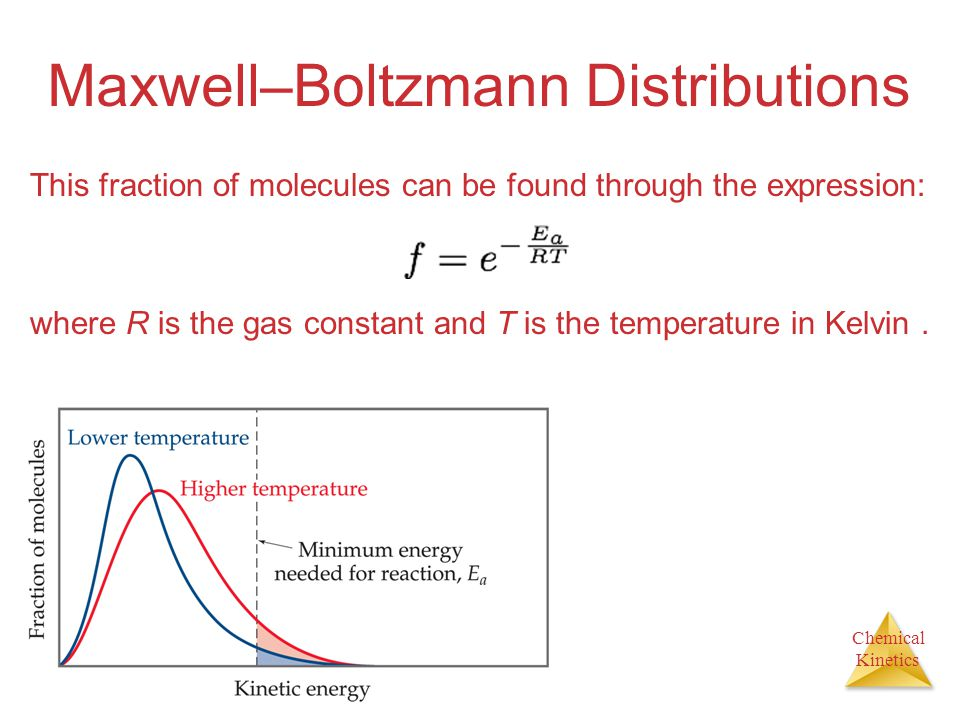 Chemical Kinetics Maxwell–Boltzmann Distributions This fraction of molecules can be found through the expression: where R is the gas constant and T is the temperature in Kelvin.