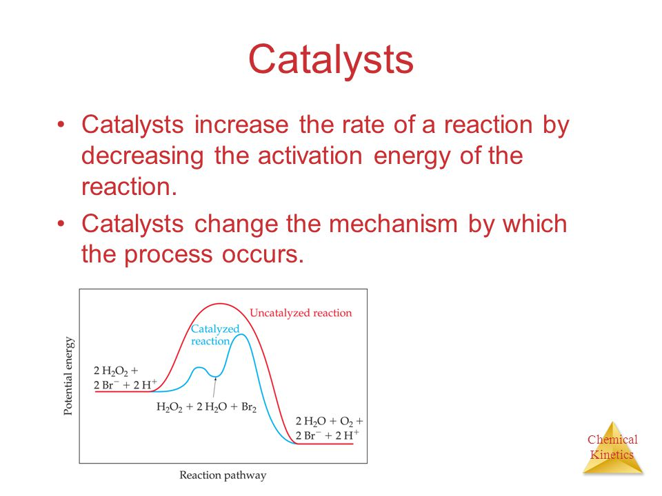 Chemical Kinetics Catalysts Catalysts increase the rate of a reaction by decreasing the activation energy of the reaction.