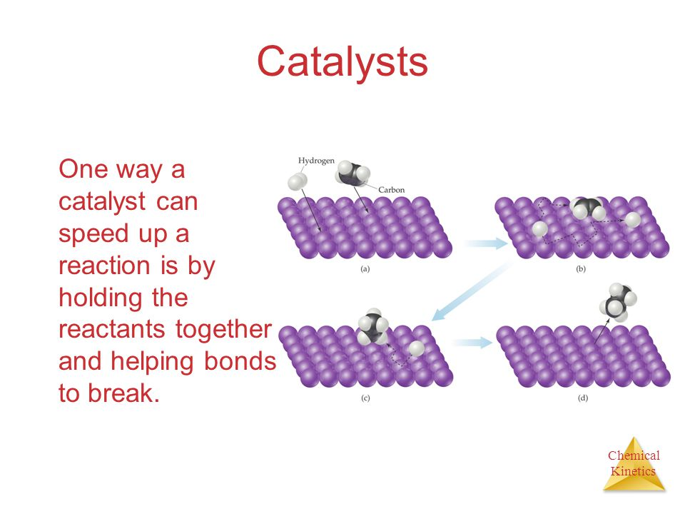 Chemical Kinetics Catalysts One way a catalyst can speed up a reaction is by holding the reactants together and helping bonds to break.