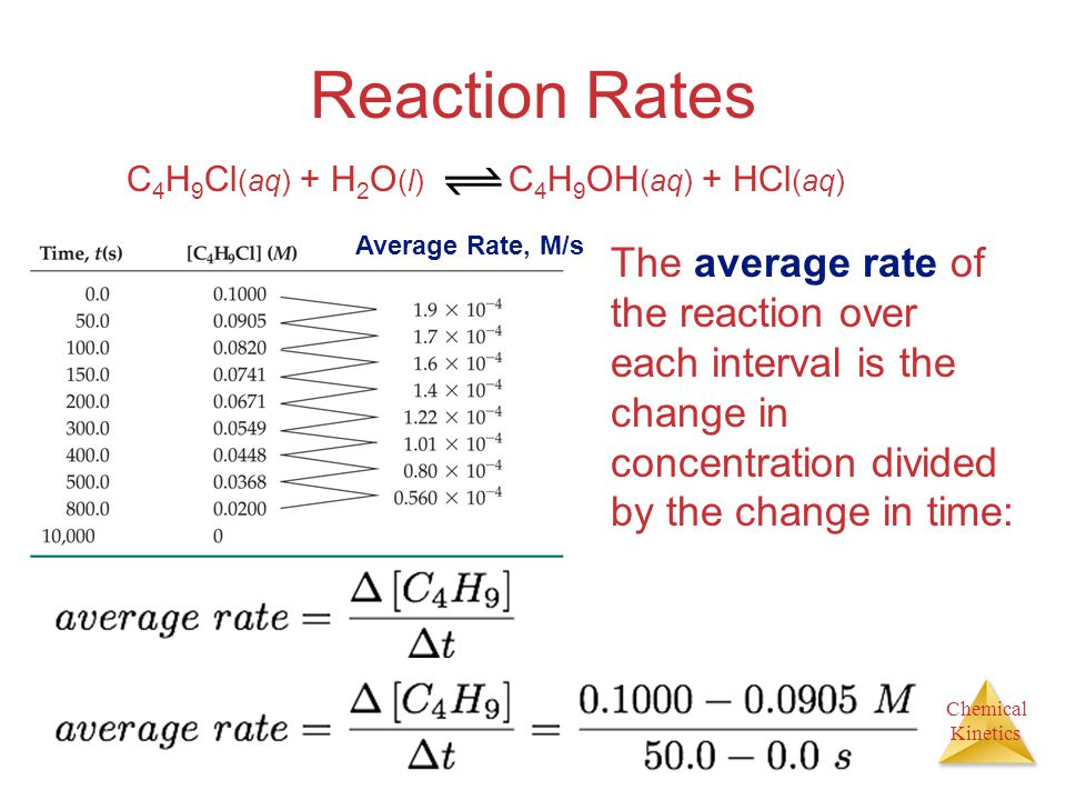 Chemical Kinetics Reaction Rates The average rate of the reaction over each interval is the change in concentration divided by the change in time: C 4 H 9 Cl (aq) + H 2 O (l) C 4 H 9 OH (aq) + HCl (aq) Average Rate, M/s